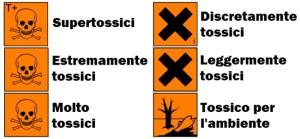 Etichette-insetticidi
